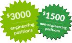 Candidate Referral Program - Lithium Careers