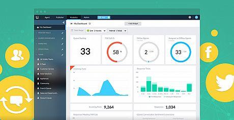 social media management platform