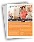 Download the Covered California Customer Story PDF