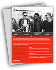 MoneyGram Leverages Lithium Social Media Management to Transform Digital Customer Experience